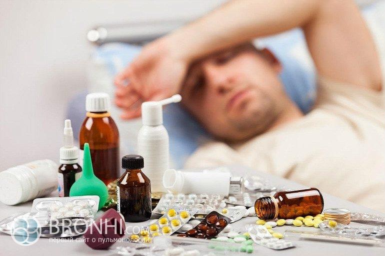 антибиотики при бронхите
