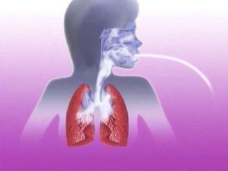 Атопическая бронхиальная астма: лечение и симптомы