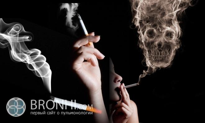 Бронхит у курильщика